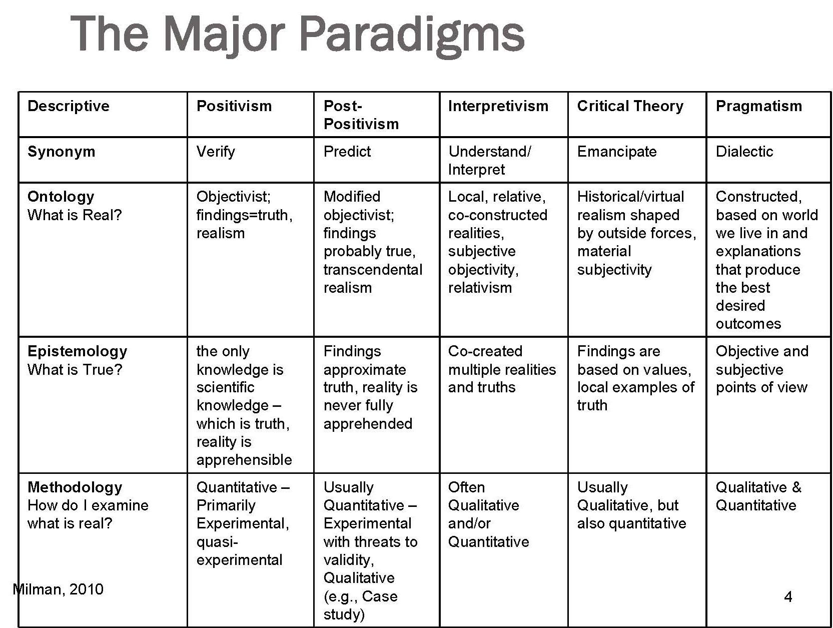 phenomenology research definition
